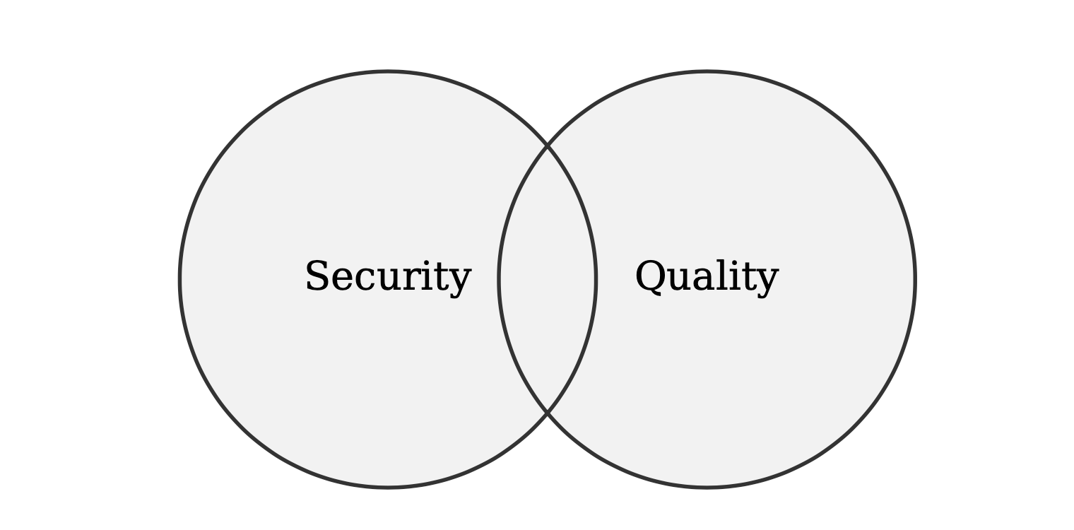 robotics_integrity_quality_security